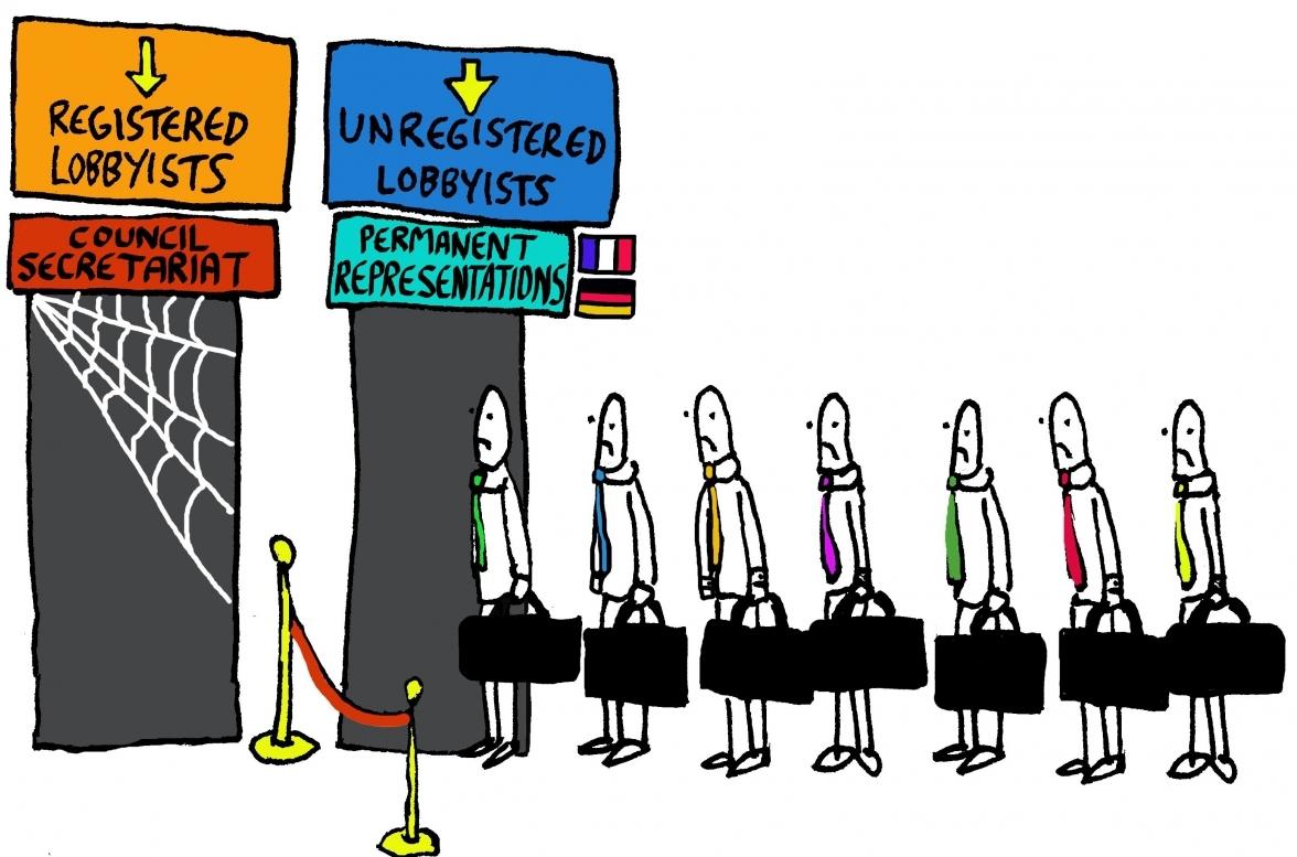 Lobbyfacts Die Grossten Deutschen Lobbyakteure 4