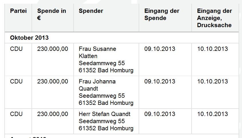 Quandt-Spende