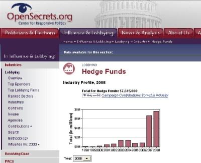 Screenshot von opensecrets.org