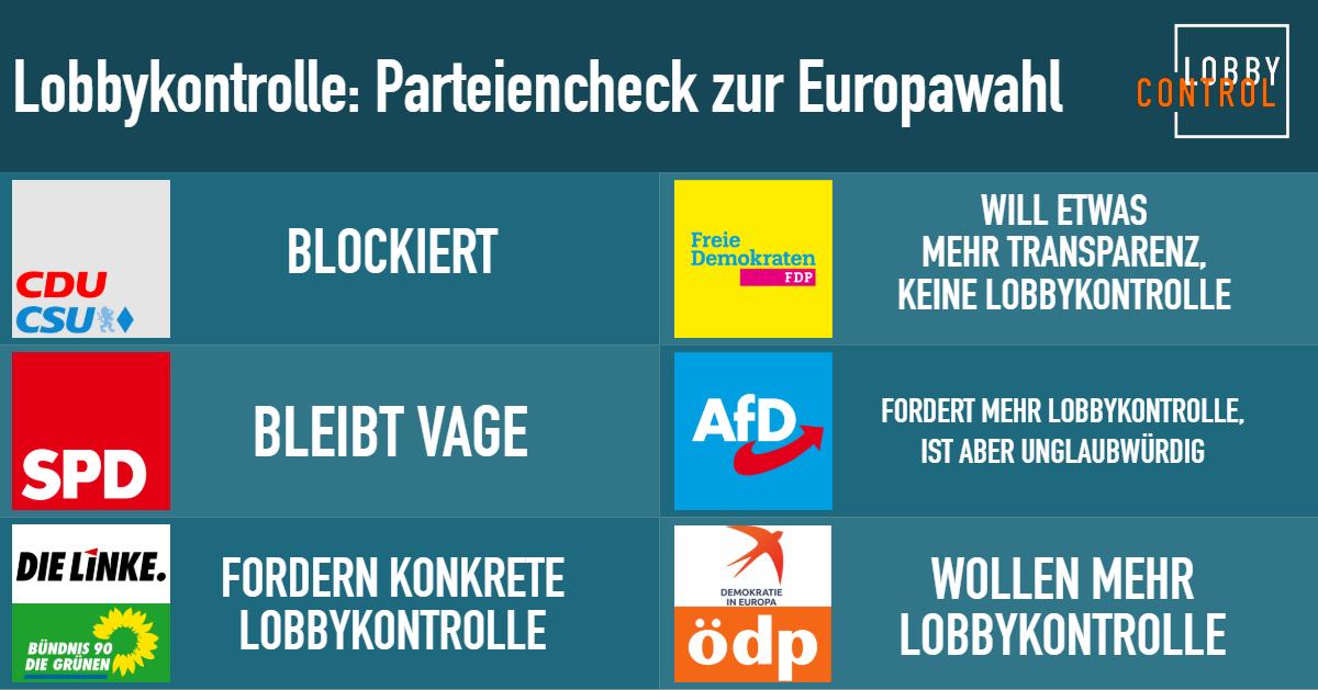 Alle parteien europawahl