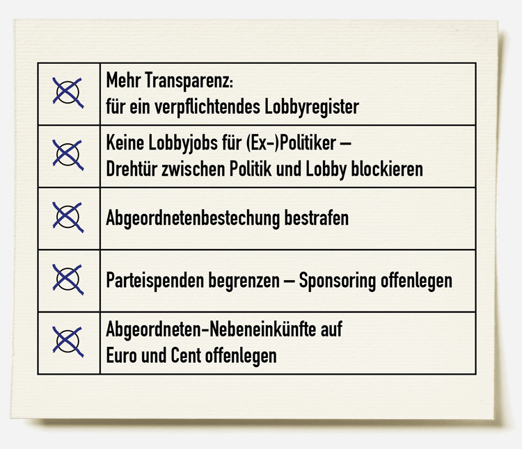 Stimmzettel zur Aktion
