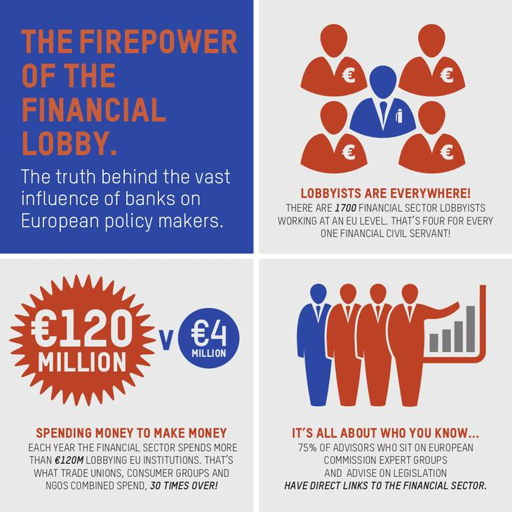 the_firepower_of_the_financial_lobby