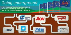 ttip-lobby-underground